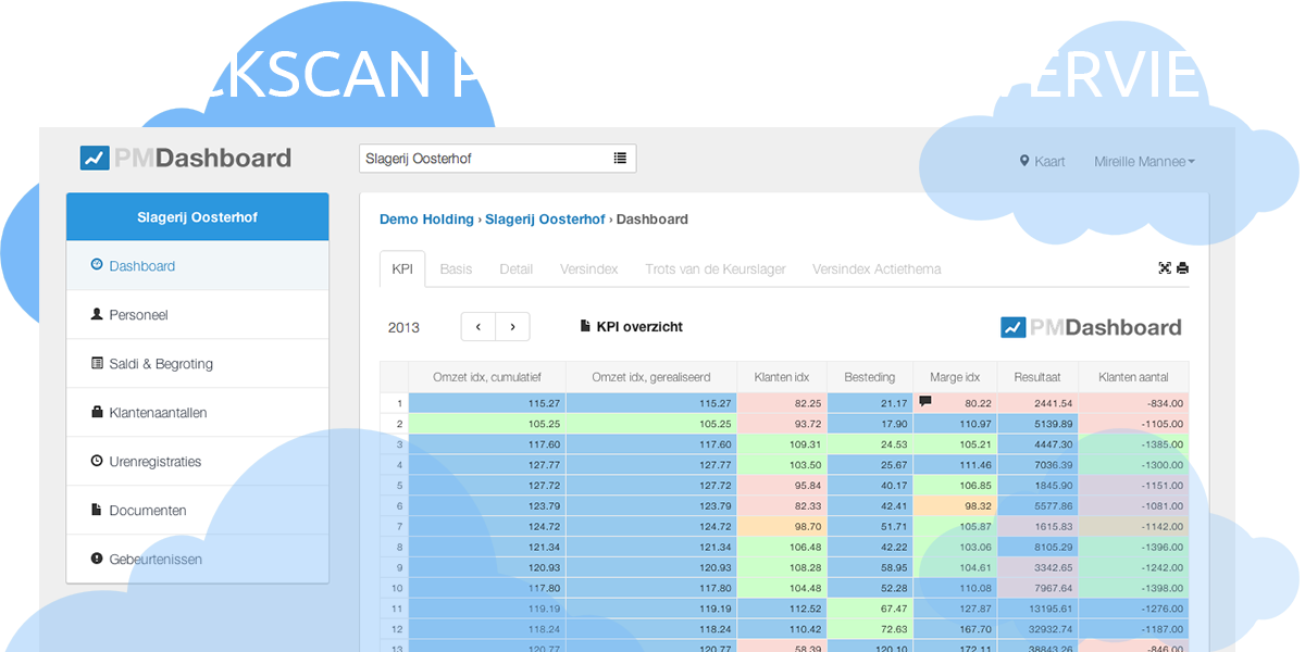 quickscan-performance-overview